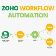 Make Business Work Automatic withZoho Workflow AutomationProcess